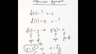 Производная обратной функции