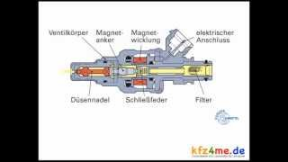 Das Einspritzventil eines Saugrohreinspritzers (Aufbau und Prüfung)