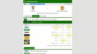 Севилья Манчестер Юнайтед Прогноз и обзор матч на футбол 17 августа 2020 Лига Европы