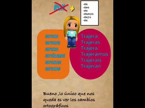 Subjonctif imparfait en espagnol - YouTube