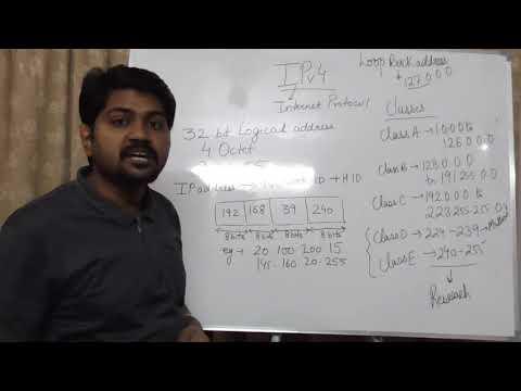 IP Addressing in easiest way-Hindi/Urdu|Youtube पर अबतक का बेस्ट लेक्चर,IP address पर
