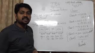 видео IP | kyrioscompany