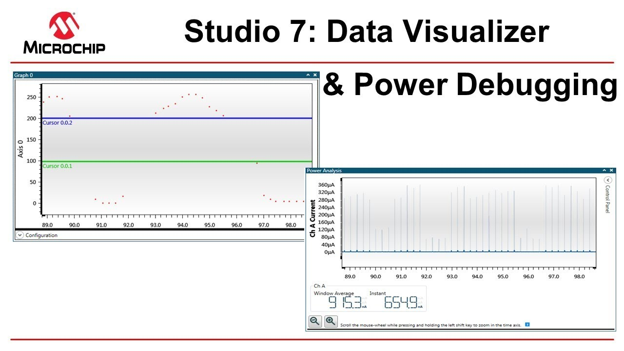 Getting Started with Atmel Studio 7 - Episode 3 - Data Visualizer/Power  Debugging Demo