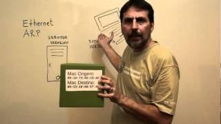 Ethernet e ARP