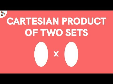 Cartesian Product of Two Sets | Don't Memorise