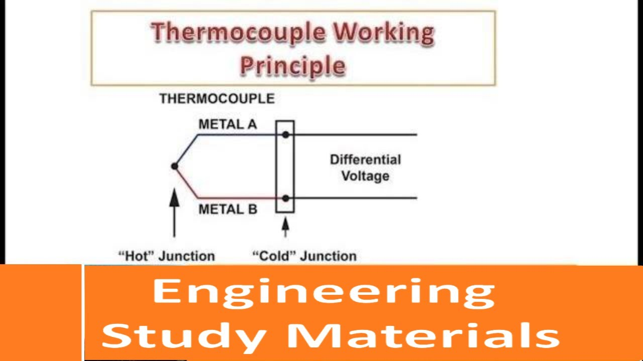 Thermocouple Working Principle Explained | ENGINEERING STUDY MATERIALS