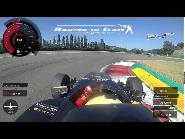 Formula 4 test day. Come guidare la pista di Varano de' Melegari