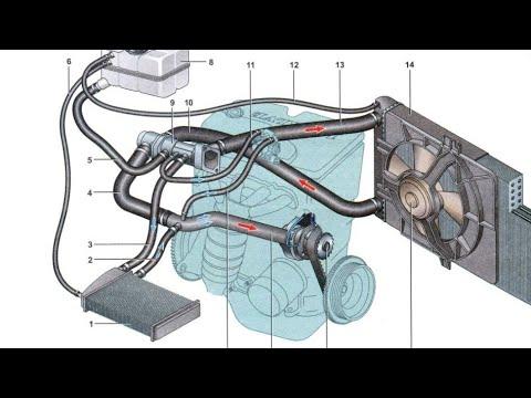 Промывка системы охлаждения сывороткой на приоре