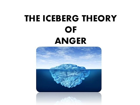 The Iceberg Theory of Anger