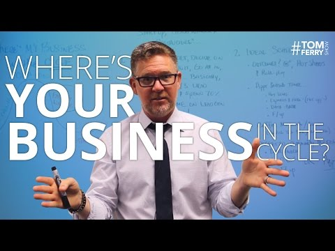 Take Your Business To The Next Level | #TomFerryShow Episode 105
