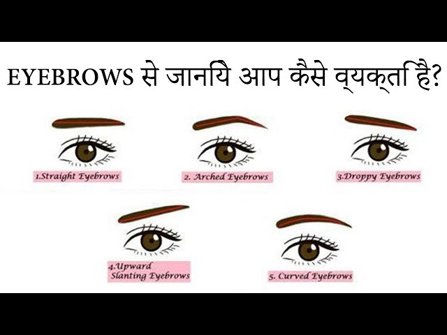 Eyebrows से जानिये आप कैसे व्यक्ति है?😒 Learn Face reading - Eyebrows| Physiognomy | with subtitles
