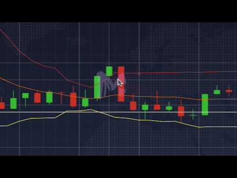 RSI Binary Options Strategy - Forex Strategies - Forex