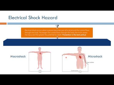 Electrical Safety In Medical Devices (Arabic Narration)