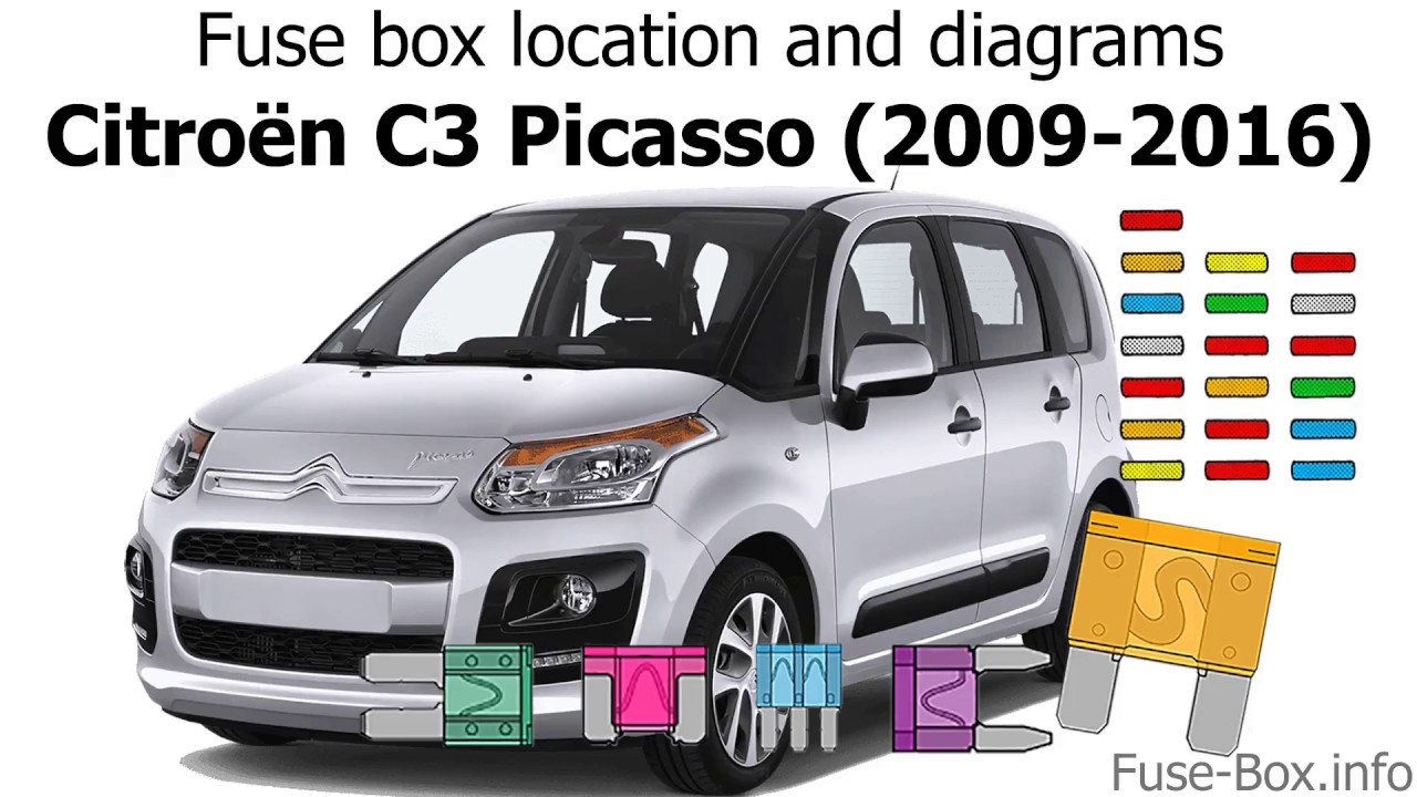 fuse box location and diagrams citroen c3 picasso 2009 2016  [ 1280 x 720 Pixel ]
