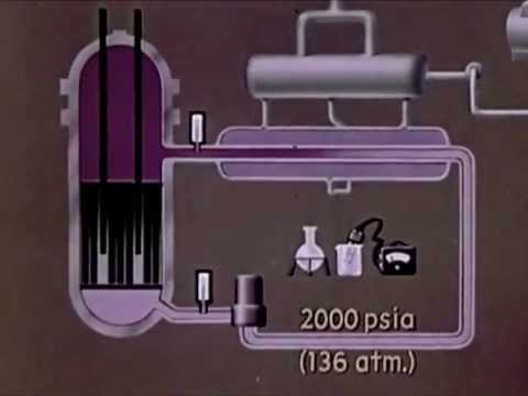 Atomic Power at Shippingport : Nuclear Power Plant - 1957 - CharlieDeanArchives / Archival Footage