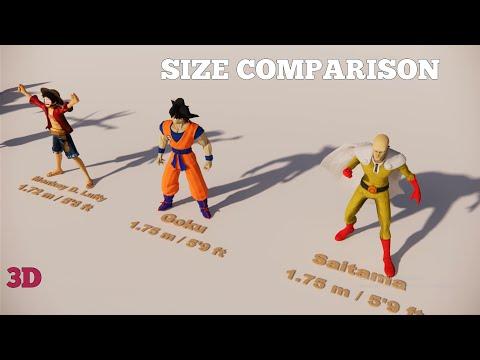 anime-characters-size-comparison-3d-|-2020-3d-comparison