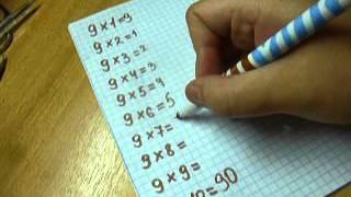 Как выучить таблицу умножения быстро