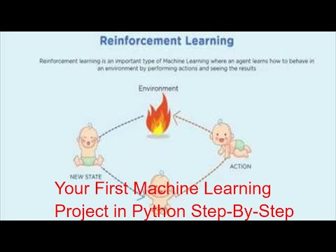 Your First Machine Learning Project in Python Step-By-Step - Start