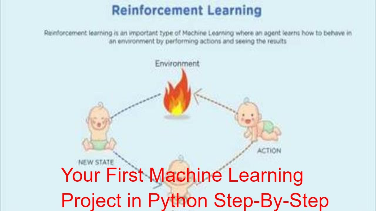 Your First Machine Learning Project in Python Step-By-Step - Start Machine Learning in Python?