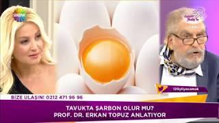 Şarbon Dan Korunma yollari Prof Dr  Erkan Topuz