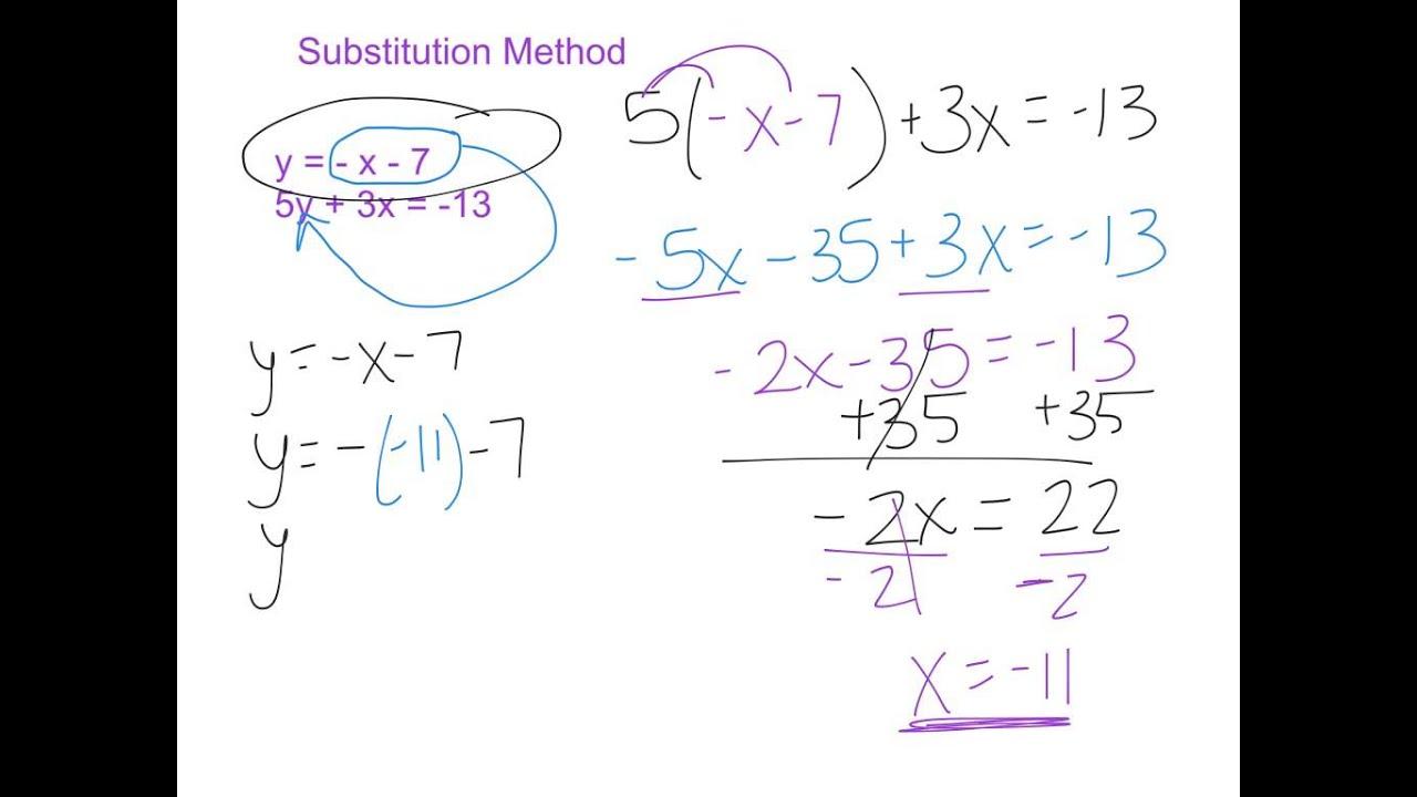 math worksheets substitution method simultaneous equations substitution method by riazidan. Black Bedroom Furniture Sets. Home Design Ideas