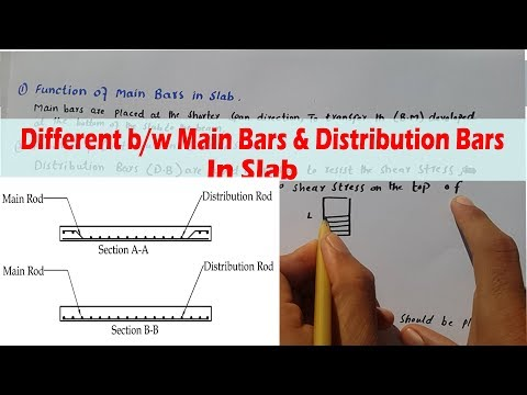 Different Between Main bars and distribution bars in slab