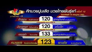 ทัศนะมวยเด็ดมวยน่าเล่น มวยไทย 7 สี วันอาทิตย์ที่ 19 กรกฎาคม  2563 เวลา 14.30 น. เวทีมวยช่อง 7 สี