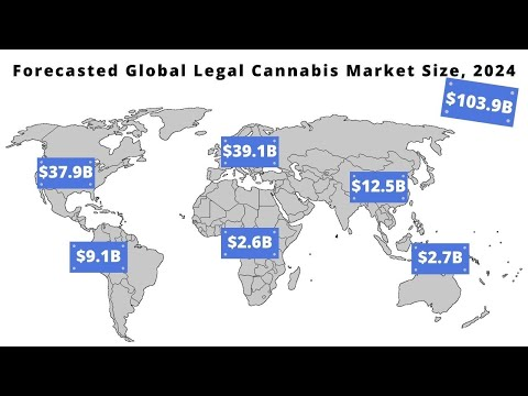 Cannabis Economic Impact