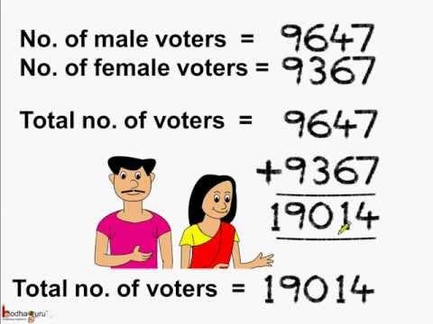 Maths - Addition Word Problems - Part 1 - Hindi