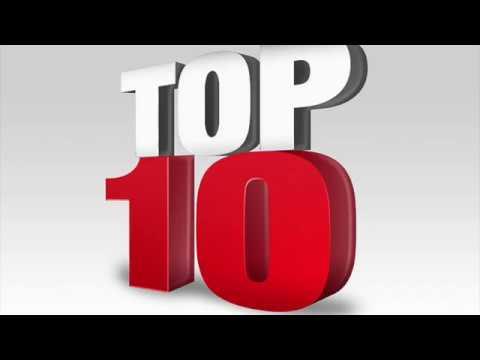 website development company in coimbatore | Top 10 Web Development company in coimbatore