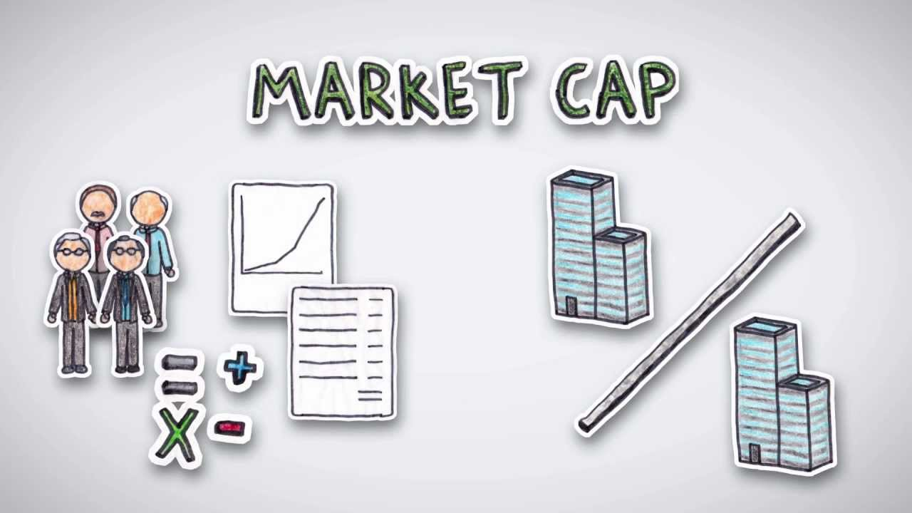 Image result for Market Cap