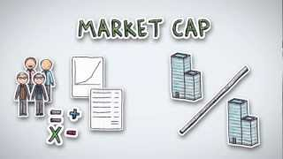 Market Cap | by Wall Street Survivor