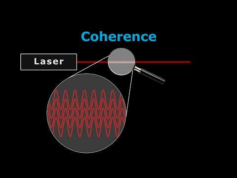 How Lasers Work - A Complete Guide