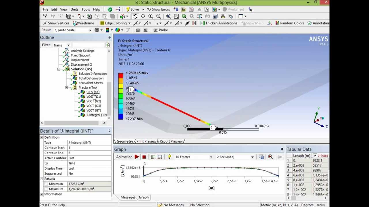 Fracture Analysis using Pre-Meshed Crack with Ansys Workbench