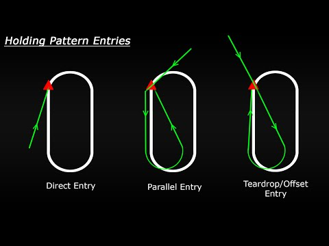 FSX Tutorial: Holding Pattern Entry