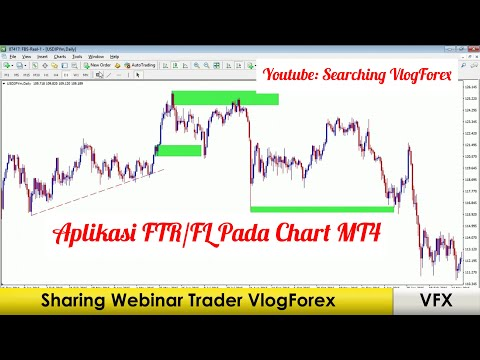 [part-2]-aplikasi-ftr/fl-pada-chart-mt4-dan-jurnal-trading,-video-sharing-webinar-vlogforex-2017