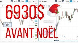 6930$ de gains en day trading Forex avant Noël