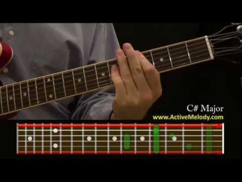 How To Play A C Sharp Chord On The Guitar Youtube