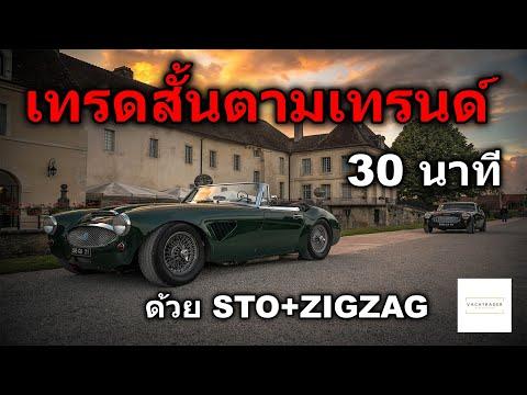 ระบบเทรดสั้น Forex - STO + ZIGZAG เทรดสั้นใน 30 นาที