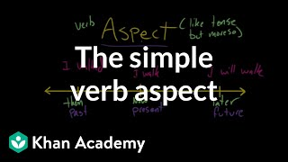 Simple Aspect | The parts of speech | Grammar | Khan Academy