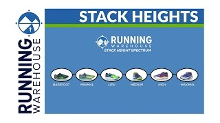 What is a Running Shoe Stack Height?