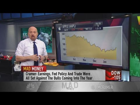 Jim Cramer: Be Ready To Buy Stocks If This Fed, Tariff Scenario Happens