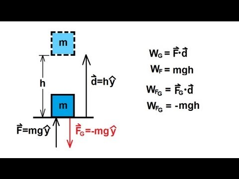 Physics - Mechanics: Work, Energy, and Power (8 of 20) Work Done by Gravity