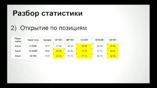 Стратегия против топ-регов (часть 1)