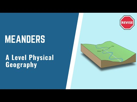 As Physical Geography - Meanders