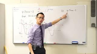 Graphing Trigonometric Functions (Example: y = 3cos(x) - 2)