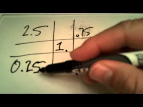 Pharmacy Math Alligation Problem