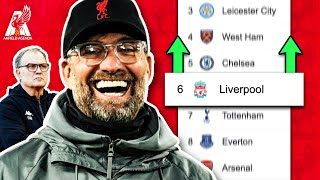 TOP 4 INCOMING! Leeds vs Liverpool Starting XI Prediction & Preview