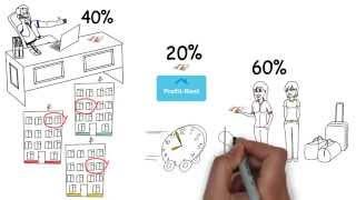 Дополнительные 40% при сдаче квартиры | Москва | Profit-Rent(сдать квартиру, выгодно, Москва, собственник, хозяин, сдать квартиру в аренду, сдать долгосрочно, сдать длит..., 2014-11-26T18:05:43.000Z)