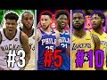 Ranking The Best DUOS From All 30 NBA Teams (2018-19)